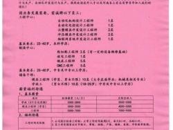 2020最新河南CNC招聘_急招数控工程师操作员数名!